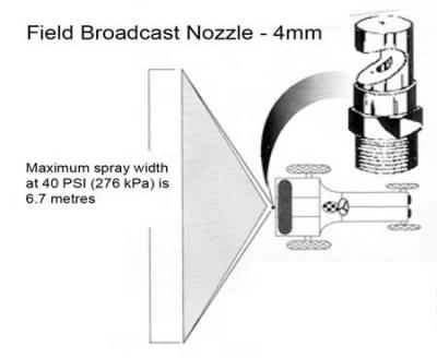 Field Broadcast Spray Nozzle